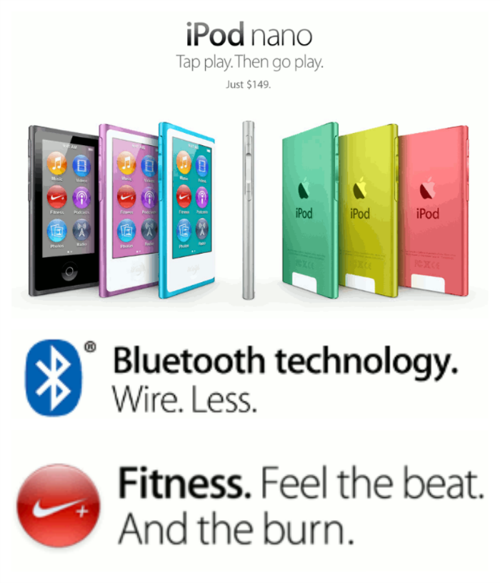 Apple ipod nano is on my Christmas Wish List